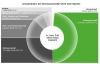 02_umsatz-grafik-juni_2013