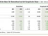 Milchwirtschaftliche Daten fuer Deutschland und die EU