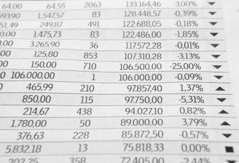 Presse Tabelle Daten Zahlen (ThS)